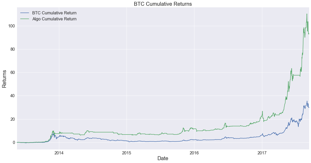 btc_returns